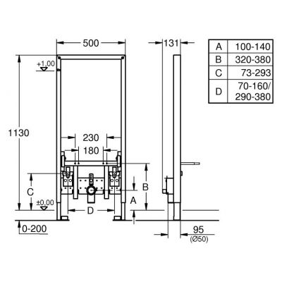 Stelaż montażowy do bidetów Rapid SL Grohe 38553001